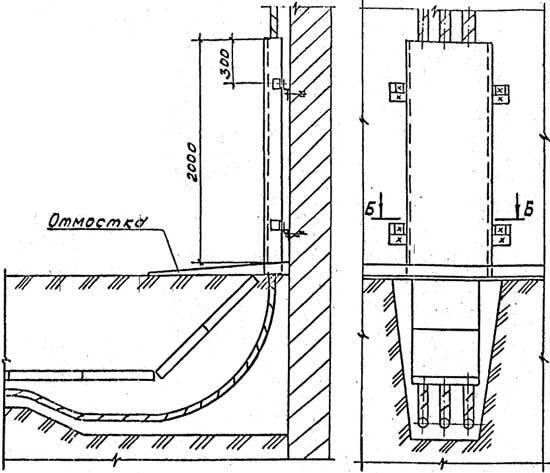 Вывод кабельной линии из траншеи на стену с последующим вводом в здание