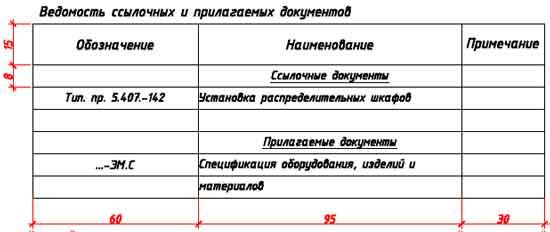 Форма 2. Ведомость ссылочных и прилагаемых документов