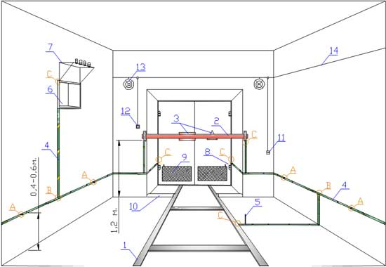 Контур заземления в помещении трансформатора