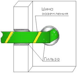 Подстанция трансформаторная ктп 100 10