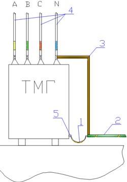 Заземление силового трансформатора