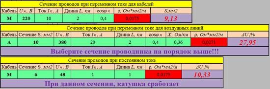 Программа для расчета сетей дистанционного управления
