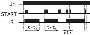 Временная диаграмма BIS-413