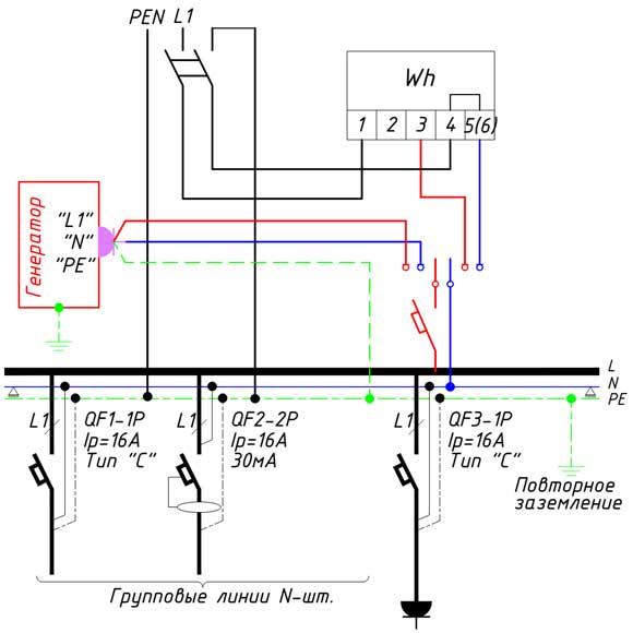 Схема подключения генератора к частному дому с заземлением