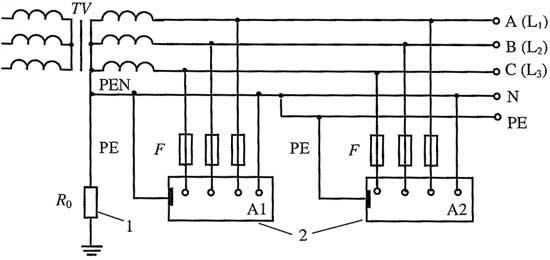 Электрическая сеть с системой заземления TN-C-S