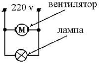 Включение вентилятора в санузле