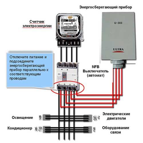 Энергосберегающая система Ultra