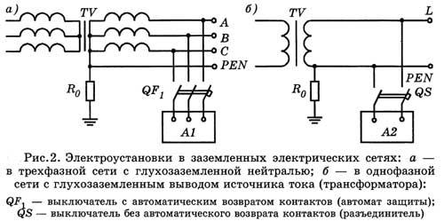 Электроуставновки в заземленных электрических сетях