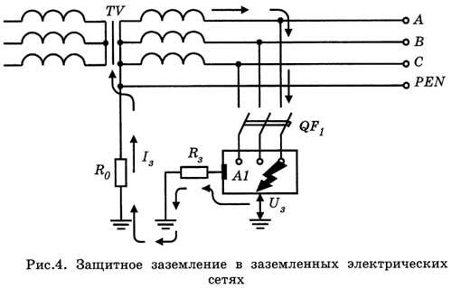Защитное заземление в заземленных электрических сетях