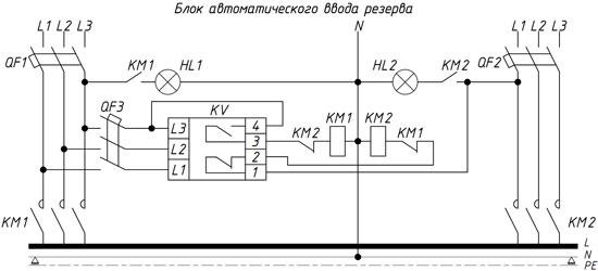 Схема блока автоматического
