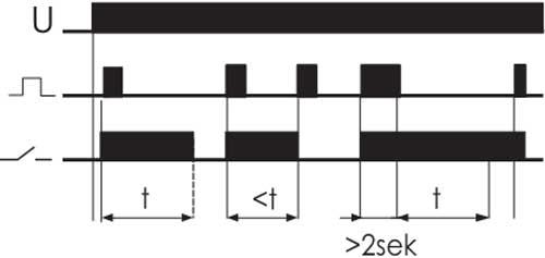 Диаграмма работы BIS-413