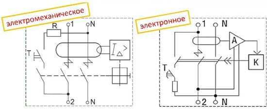 Электромеханические и электронные УЗО