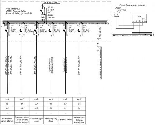 Схема электрическая принципиальная групповой сети. ГРЩ