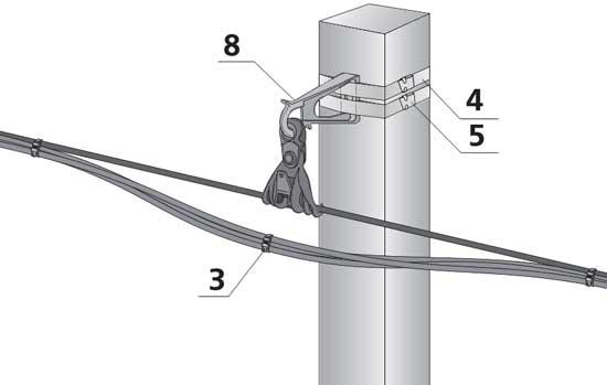 Промежуточная арматура СИП для основной линии