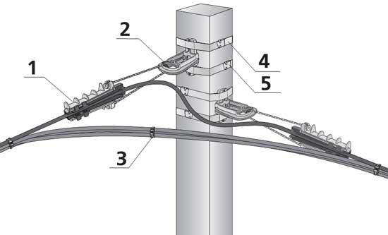Двойное анкерное крепление СИП при углах отклонения линии 90