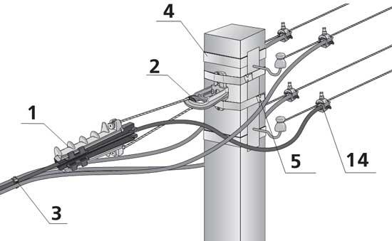 Анкерная арматура и зажимы для подключения СИП к голым проводам