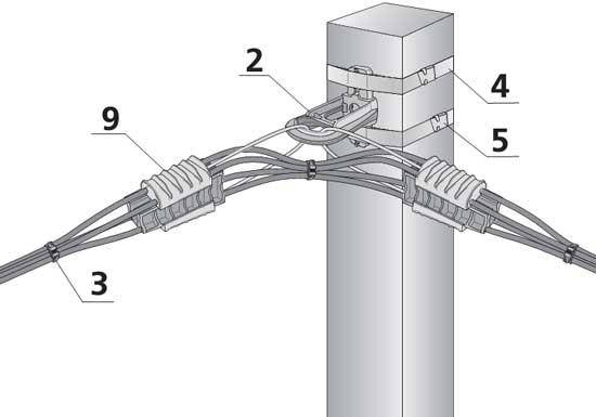 Рекомендации по применению арматуры СИП