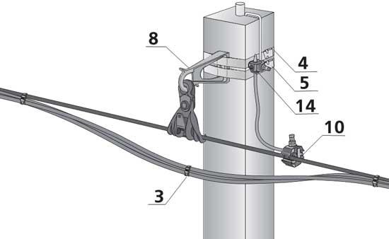 Промежуточная арматура СИП и арматура для повторного заземления