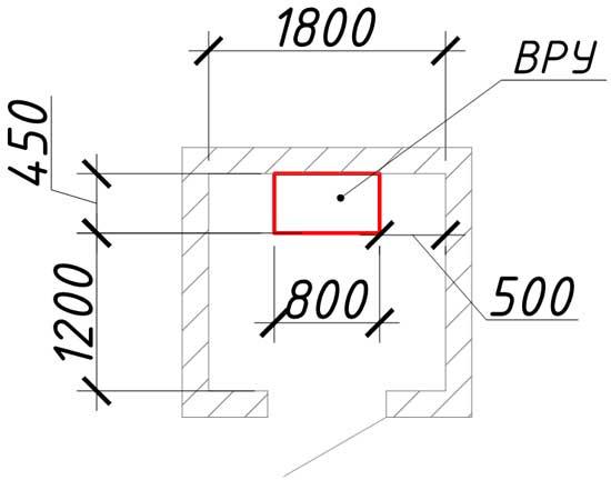Рекомендуемые минимальные размеры электрощитовой