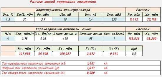 Программа для расчета токов к.з.