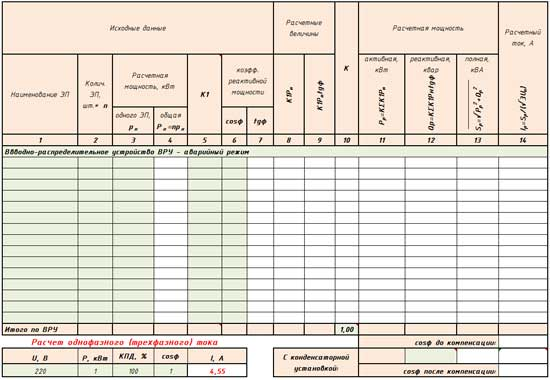 Таблица расчеча ВРУ