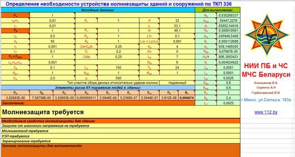 Определение необходимости устройства молниезащиты зданий и сооружений по ТКП 336-2011