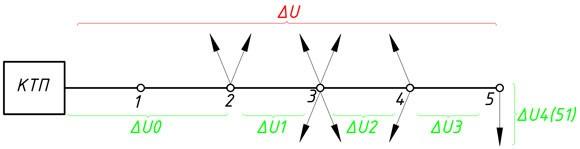 Однолинейная схема ВЛ(ВЛИ)