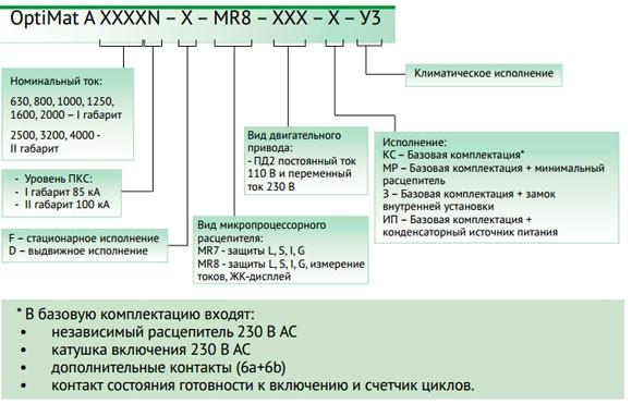 Структура условного обозначения OptiMat А