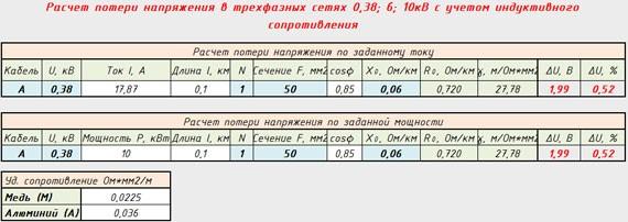 Программа для расчета потери напряжения в трехфазных сетях 0,38, 6, 10 кВ с учетом индуктивного сопротивления