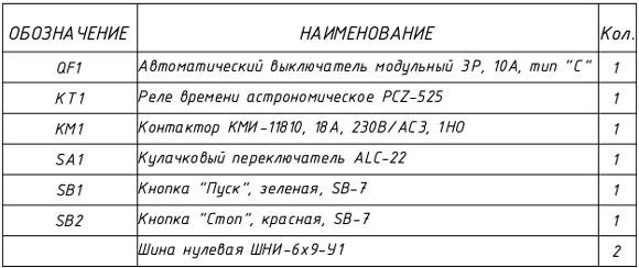 Спецификация ШНО