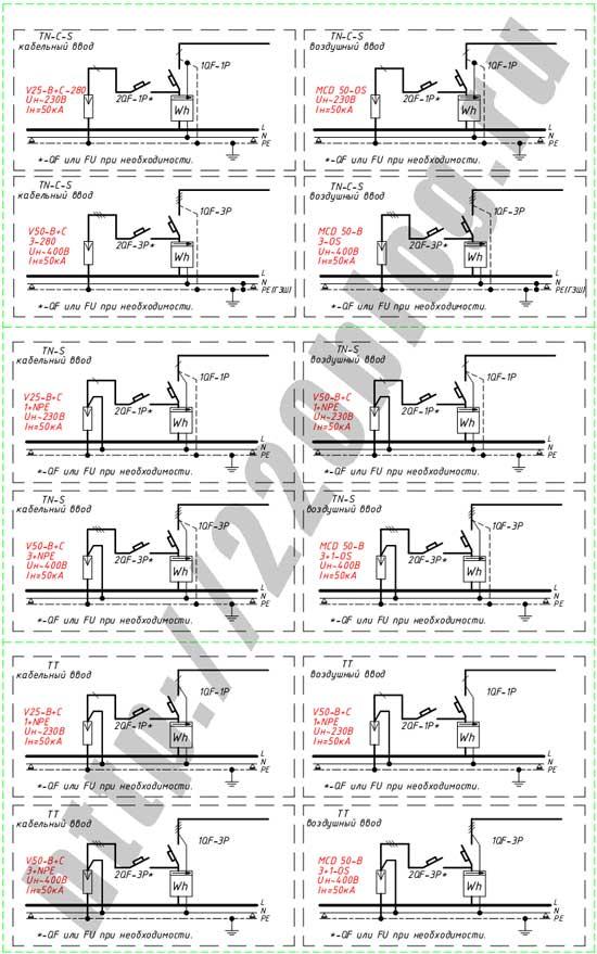 Схемы заземления систем TN-C-S, TN-S и ТТ с учетом УЗИП