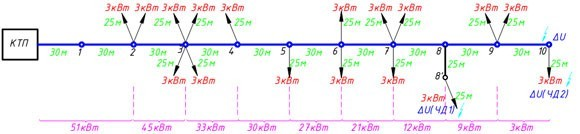 Пример расчета ВЛИ-0,4кВ