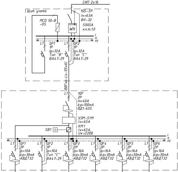 Схема однофазного электрического щита для частного дома
