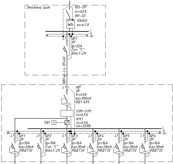 Схема однофазного электрического щита для квартиры