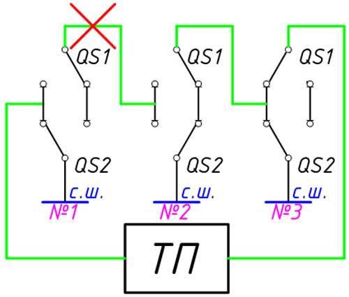 Кольцевая схема электроснабжения - авария перемычки