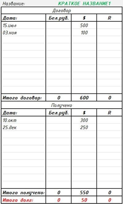 Таблица учета