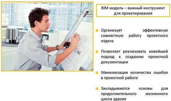BIM проектирование