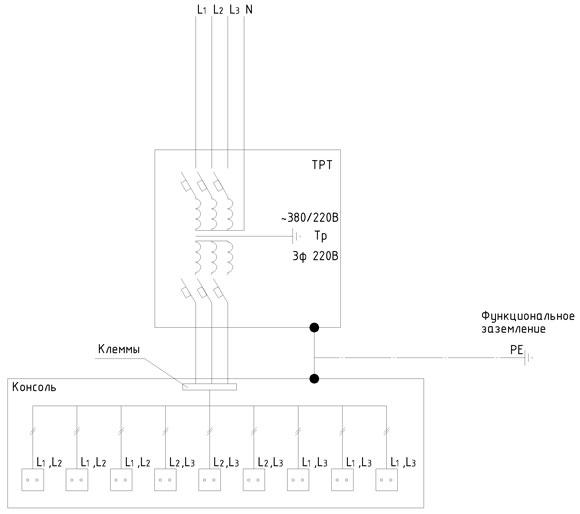 Подключение разделительного трансформатора