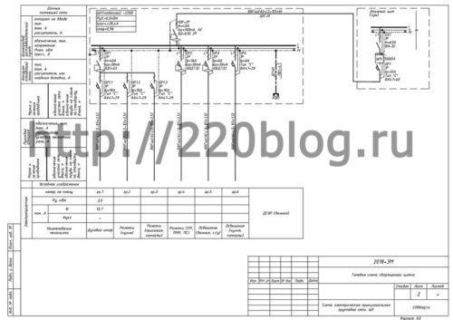 Типовая схема электрического щитка для квартиры с газовой плитой