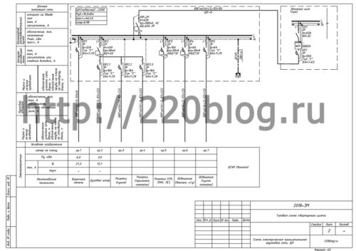 Типовая схема электрического щитка для квартиры с электроплитой