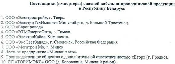 Поставщики (импортеры) опасной кабельно-проводниковой продукции в Республику Беларусь