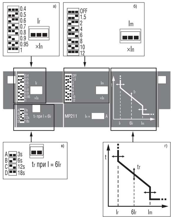 Настройки ВА88 с МР211