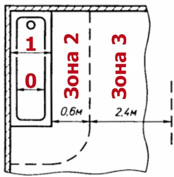 Размеры зон по ГОСТ 30331.11-2001