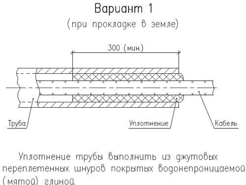 Типовой вариант уплотнения кабеля в трубе